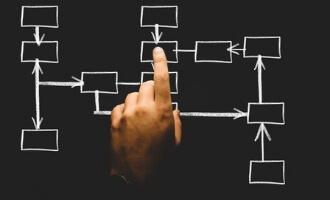 Traditioneel risicomanagement – niet doen!